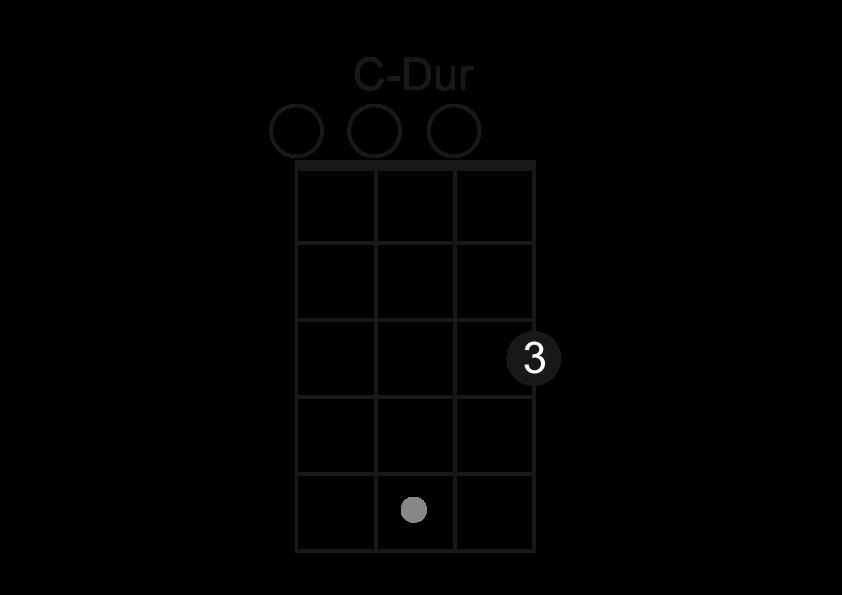 C-Dur Ukulele Akkorde c ukulele