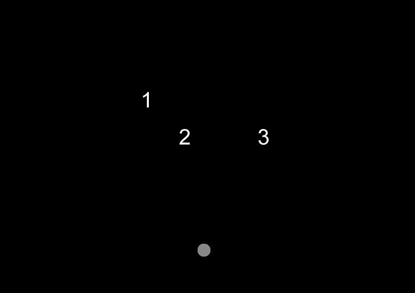 e7 ukulele