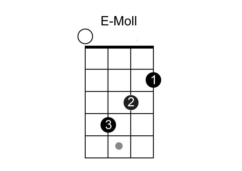 em ukulele E-Moll Ukulele